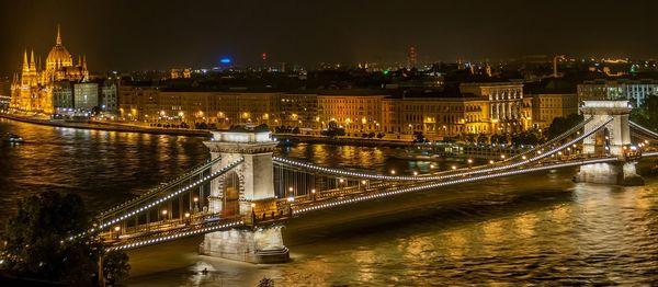 Недвижимость в Будапеште приносит при сдаче в аренду примерно 8% годовых